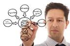 10 lời khuyên cho người gửi Email marketing