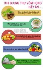 Infographic: Khi bị ung thư vòm họng, hãy ăn…