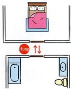 Những điều cấm kỵ trong phòng ngủ theo phong thủy