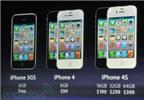 Nhữngđiều cần biết về iPhone 4S