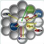 Tìm hiểu về marketing liên kết