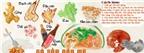 Tuyển tập các món ngon từ thịt gà