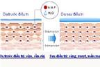 Chăm sóc da với 'Điện chuyển ion'