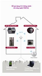 Tủ lạnh, máy giặt LG sẽ thông minh hơn