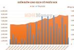CTCP Đầu tư Thành Thành Công muốn thoái sạch 4,94% vốn tại SCR