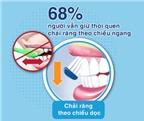 5 thói quen chăm sóc răng miệng chưa đúng