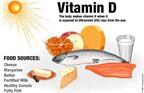 3 loại vitamin đầu bảng cho bé
