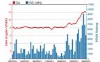 Mutual Fund Elite nâng sở hữu tại KDH lên 8,33%