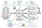 Bảo vệ hệ thống mạng với giải pháp tường lửa thế hệ mới của HP