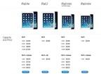 Đâu là chiếc iPad dành cho bạn?