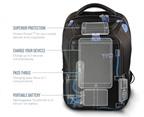 Tylt Energi: Ba lô tích hợp pin siêu tiện cho người đi du lịch