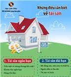 Những điều cần biết về tài sản