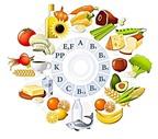 Những vitamin và khoáng chất thiết yếu cho cơ thể