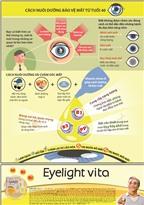 Cách nuôi dưỡng bảo vệ mắt từ tuổi 40