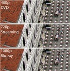 Smartphone màn hình Quad HD, Full-HD và HD khác nhau như thế nào?