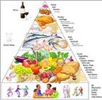 Người mắc bệnh tim nên ăn uống như thế nào?