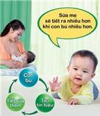 Cách nuôi dưỡng trẻ 3 năm đầu đời