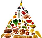 Chế độ ăn kiêng cho người mắc bệnh dạ dày