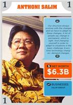 Tỷ phú châu Á: Bài học từ những người giàu nhất Indonesia