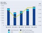 Nokia có dấu hiệu hồi phục
