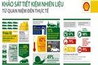 Infographic: Sai lầm trong cách tiết kiệm nhiên liệu