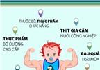 6 kiểu thực phẩm gây dậy thì sớm cần tránh cho bé