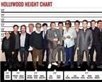 """Những người """"lùn"""" nổi tiếng nhất Hollywood"""