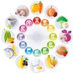 Nhu cầu vitamin của cơ thể con người