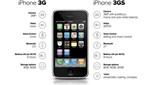 """Sự thực thú vị về chữ """"S"""" trong các thế hệ iPhone"""
