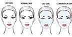 Bài nhập môn dành cho người mới bắt đầu chăm sóc da mặt
