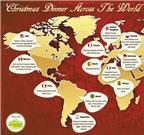 Học tiếng Anh qua phong tục Giáng sinh thế giới