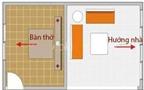 Vị trí đặt bàn thờ: Bên phải cấm điện, bên trái cấm bề bộn