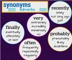 Những trạng từ được dùng nhiều trong tiếng Anh