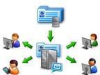 Kerio MailServer - Bảo vệ email trước mọi hiểm họa mạng