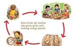 Dấu hiệu trẻ bị nhiễm giun sán
