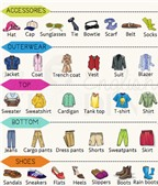 Từ vựng tiếng Anh về thời trang